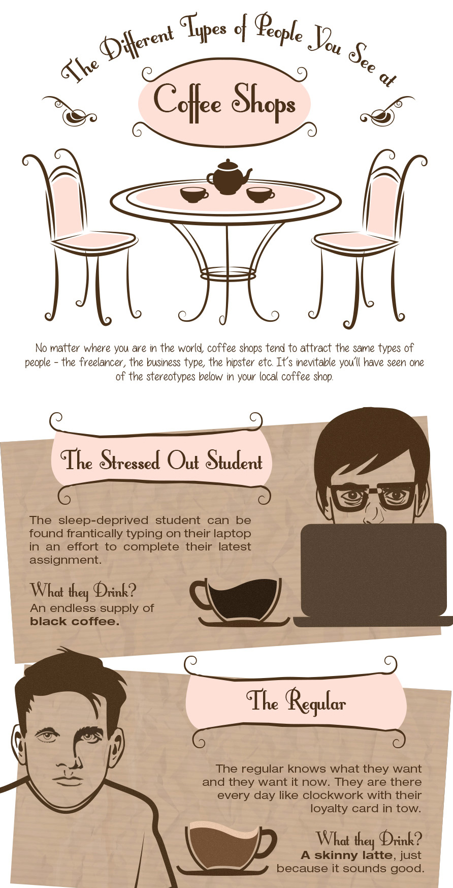 espresso works coffee shop infographic